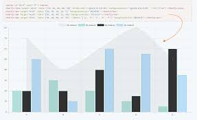Chart Js Mixed Chart Github Hchstera Vue Charts Base On Vue2 0 Wrapper For