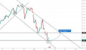 Usd Myr Chart U S Dollar Malaysian Ringgit Rate