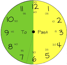 Time Clock Chart Chart Of Telling Time And Clock For Kids Learning Clock