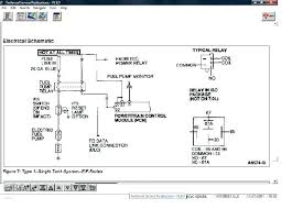 1989 ford f250 starter solenoid wiring diagram 1990 f smart diagrams 1989 ford f250 starter solenoid wiring diagram 1990 f smart diagrams o
