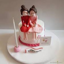Beautiful Birthday Cakes With Name And Photo And Beautiful Birthday