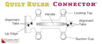 Quilt Ruler Connector for Regular Acrylic Rulers ... & The Quilt Ruler Connector has Alignment Tabs and a Lip Edge that make it  easy to align and connect rulers that are the same width, so the edge you  cut on is ... Adamdwight.com