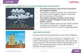 learning card for lightning
