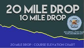 Races In Cleveland Ohio Marathons Half Marathons 10ks 5ks