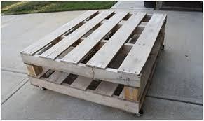 buy pallet furniture. Pallet Coffee Tables » Buy Table Gallery Furniture Online Y