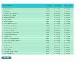 Work Schedule Charts Ela Flow Chart Examples Lovely Beautiful Week Work Schedule Template