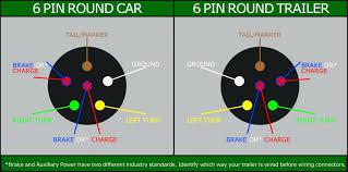7 round trailer plug diagram to 4 wire flat wiring diagram expert 7 round wire diagram wiring diagram 7 round trailer plug diagram to 4 wire flat