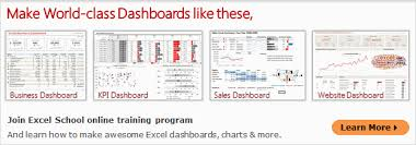 Make Vs Buy Template Excel Dashboards Templates Tutorials Downloads And Examples