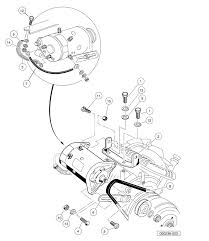 wiring diagram for club car starter generator the wiring diagram club car starter generator wiring diagram nodasystech wiring diagram