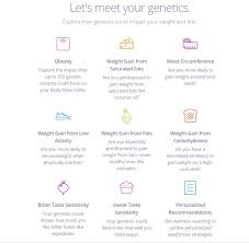 A Diet Chart For Gaining Weight Genetics Focused Diet Plans Arivale Weight Loss
