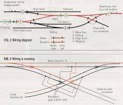 wiring a switching layout model trains model train wiring a switching layout ho scale train layout n scale layouts ho scale trains