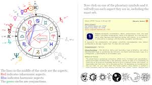 Astrology Marina What Are Aspects In Astrology How Do I