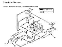 mercruiser 3 0 cooling system diagram motorcycle schematic mercruiser 3 0 cooling system diagram fresh water cooling fresh water cooling systems fresh water