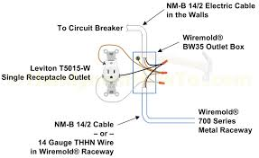 how to extend power from an existing wall outlet with wiremold Outlet Connection Diagram wiremold wall outlet power extension wiring diagram outlet connection diagram