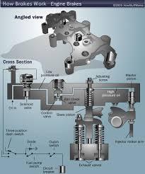 engine brake diagram how engine brakes work howstuffworks engine brake components