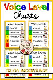 Voice Level Chart Yellow Voice Level Charts Voice