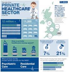 uk health insurance uk private health uk private cal pmi uk bupa