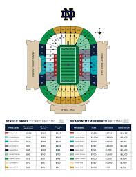 New Prices For Notre Dame Football Tickets Range From 45 To
