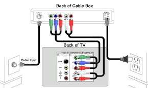 car audio system wiring diagram cast cable box setup connections Car Audio System Wiring Diagram connecting a receiver to a television car audio system wiring diagram cast cable box setup connections car audio system wiring diagram cast cable box setup mcintosh car audio system wiring diagrame