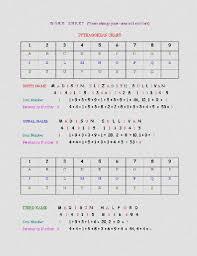 Numerology Chart Name Calculator Numerology Calculator Birthday Calculator Numerology