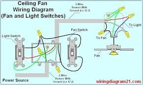 ceiling fan wiring diagram blue wire kanvamath org ac ceiling fan wiring diagram pin by cat6wiring on ceiling fan wiring diagram