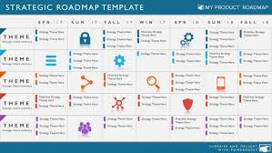 Fundraising Plan Template Fundraising Plan Templates Template Business