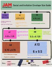 An Infographic For Envelope Sizes Jam Blog