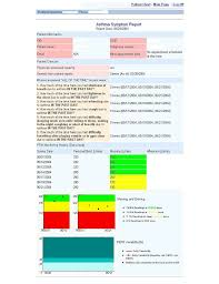 Asthma Zone Chart Asthma Intervention Report Air Symptom Report Download