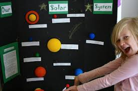 help i m homeschooling pieces of advice i wish i d known chalkboard solar system