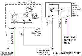 Automotive Wiring Diagrams 2001 Tahoe 2001 Chevy Tahoe Brake Line Diagram