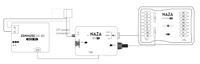 zenmuse h4 3d dji forum i looked my f550 configuration and the configuration is same like on diagram zenmuse gcu v1 is connected to pmu v2 gps to pmu and pmu exp to naza exp and