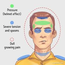 tension headaches often cause a pressure sensation that feels like you re wearing a tight band around your forehead most often the intensity of the