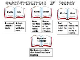 Characteristics Of Poetry Anchor Chart Characteristics Of Poetry Anchor Chart