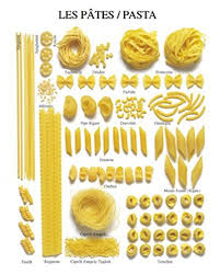 Amazon Com Posters Pasta Poster Art Print Pasta 20 X 16