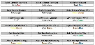 2003 ford expedition radio wiring diagram wiring diagrams image 2003 ford f250 radio wiring diagram 2004 ford radio wiring diagram newstongjlrhnewstongjl 2003 ford expedition radio wiring diagram at gmaili