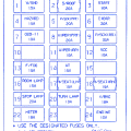 kia sedona ex 2002 instrument fuse box block circuit breaker kia sedona 2005 fuse box block circuit breaker diagram