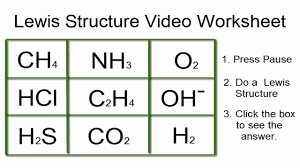 Lewis Structure Worksheets With Answers Lewis Structures Worksheet Video Worksheet With Answers