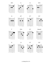 Guitar Octave Chords Chart Printable Guitar Chord Chart For Beginners Guitars