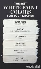 best white paint for kitchen cabinetsTile Countertops Best White Paint For Kitchen Cabinets Lighting