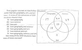 Venn Diagram Math Problems Venn Diagram Practice Problems Magdalene Project Org
