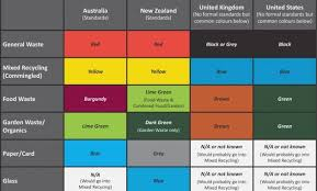 2017 Ping Color Chart 34 Up To Date Ping Golf Clubs Color Code Chart
