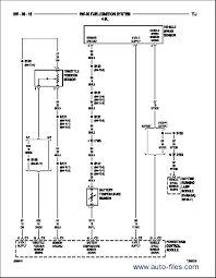 jeep liberty wiring diagram solidfonts likewise jeep liberty fuse box diagram image details further 2004 2004 chevy a 1988 jeep need wiring help