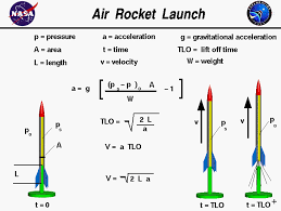 computer drawing of an air rocket with the equations used to determine the launch velocity