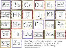Manuscript Letter Formation Chart Mrs Gloudemans Class News Kindergarten Writing Kids