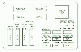 similiar 2002 chevy trailblazer fuse diagram keywords 1999 pontiac grand prix fuse box diagram also 2002 buick century power
