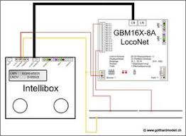 die gotthard nordrampe loconet wiring diagram intellibox