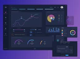 Edp Chart Interface Edp By Maxz On Dribbble