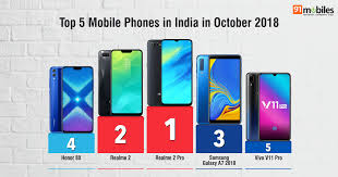 Smartphone Comparison Chart India Top 20 Mobile Phones In India In October 2018 91mobiles