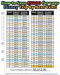 Chart For Saving Money For 52 Weeks How To Save 5 000 For Your Disney Trip By Next Year Money