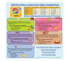 1 Year Old Baby Food Chart Healthy Diet Chart For 2 Years Baby Myplate Daily Food Plan